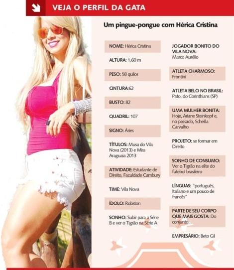 Vila Nova apresenta; Uma musa com sotaque italiano | Goiás News: Notícias para o Sul Goiano 24hs